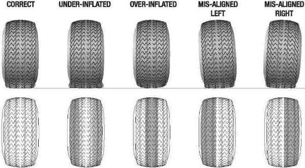 Exesive Right Front Tire Wear Maxima Forums